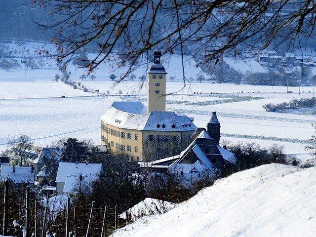 immobilienbewertung gundelsheim