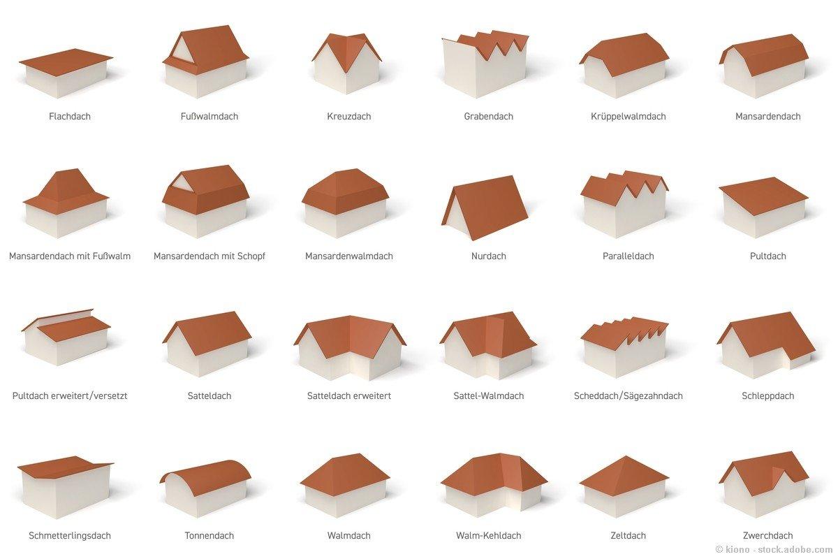 Dachformen Dachgaube